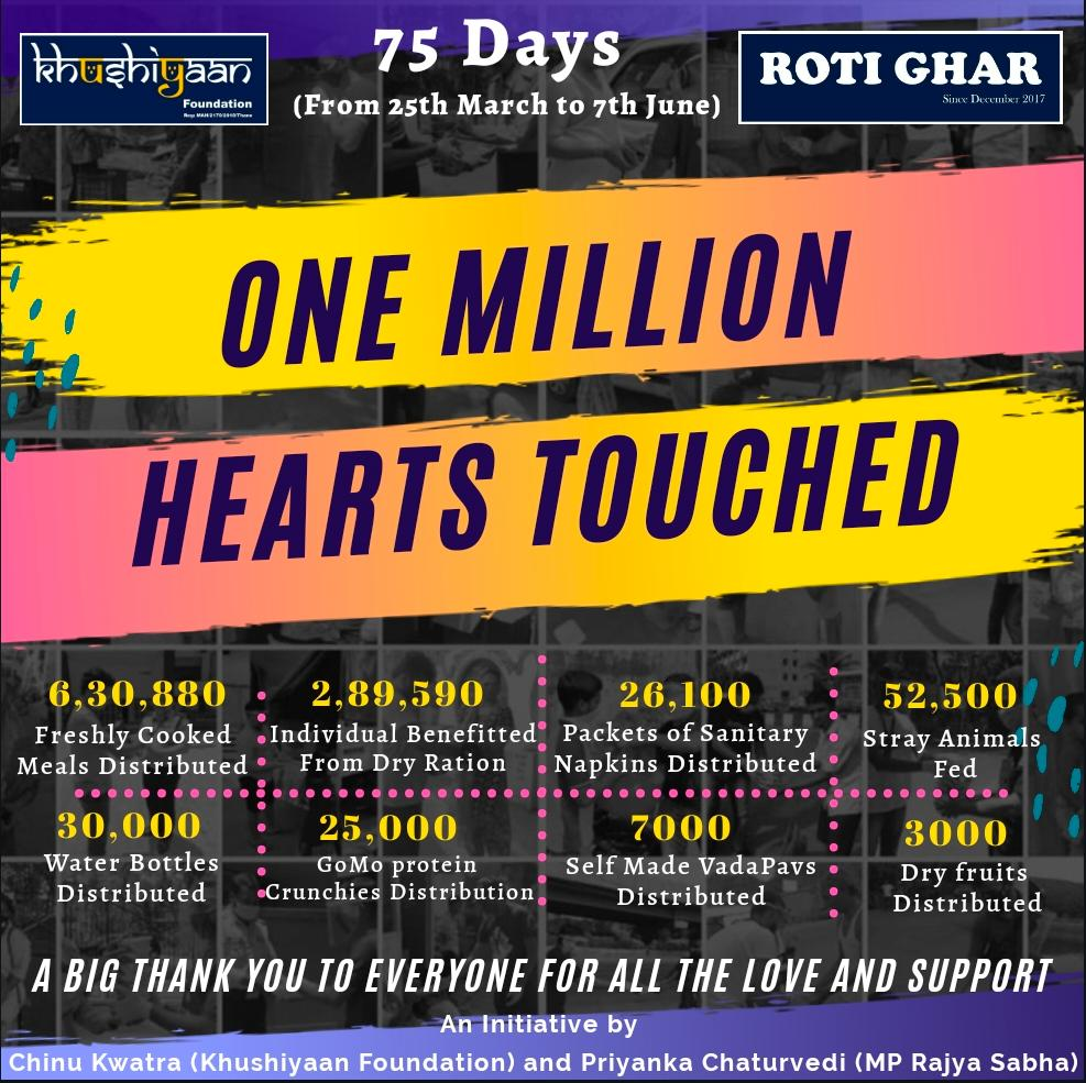 When I started this small project of @RotiGharIndia in 2017, I remember people raised many questions  Today, I got the answers to all those questions  Thank you @priyankac19 ji fr holding hands tight during #NationalLockdown & pushing us 2 touch this milestone  #OneMillionHearts