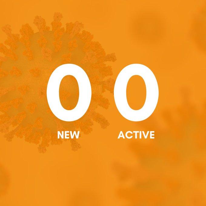 0 new, 0 active