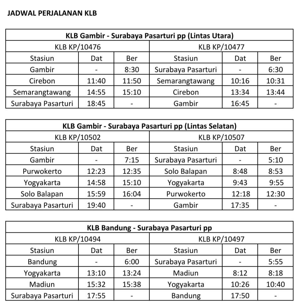 Jadwal Kereta Luar Biasa (KLB)