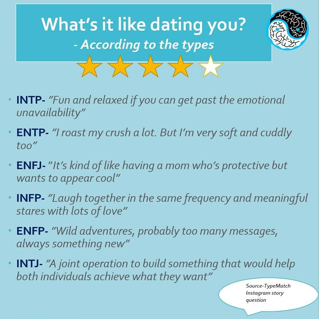 entp intp dating)