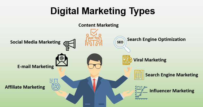 Main types of #digitalmarketing you should consider for your #business  #socialmediamarketing #seomarketing #webmarketing #seo #emailmarketing #ContentMarketing<br>http://pic.twitter.com/j4NwDpEJRL