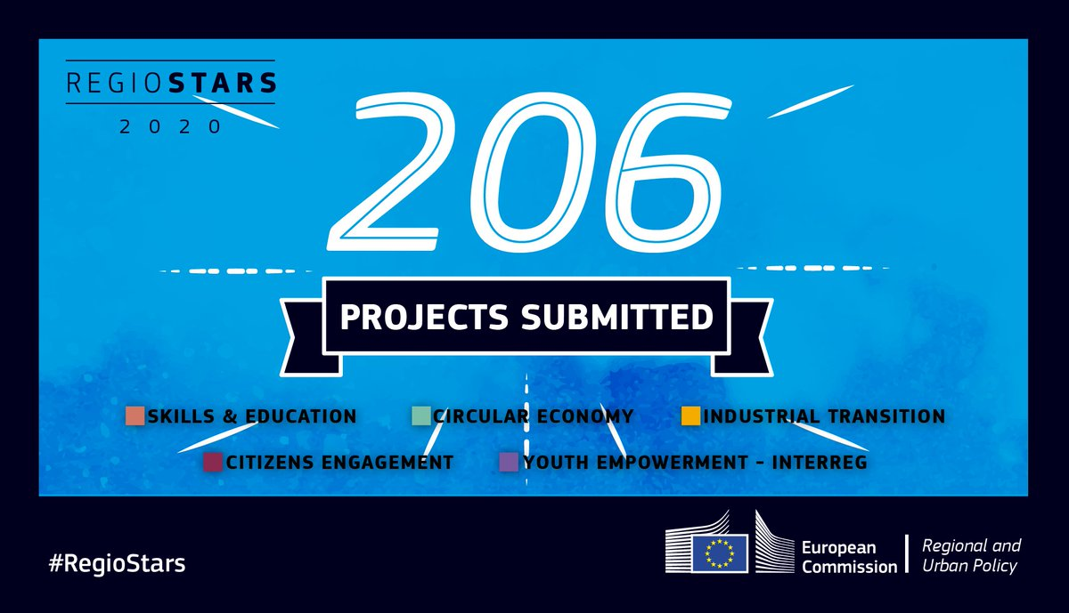 There are two #Interreg #BalticSeaRegion projects competing for #RegioStars awards🌟this year: #SmartBlueRegions (cat. smart growth) & @EcoDesignCircle (cat. sustainable growth): vote for them now to show your support: https://t.co/k1KxNBEl1X  @EUSBSR @SubmNet #EUinmyRegion