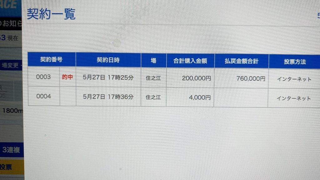 初めて競艇にお金賭けて56万円勝てた。わーい。