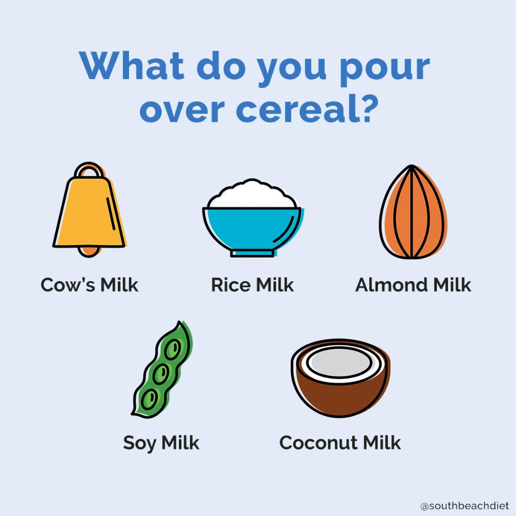 Which do you pour first, the milk or the cereal?