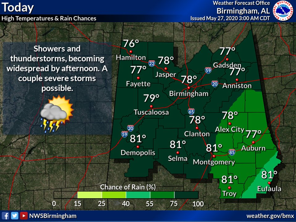 Mostly cloudy with showers and storms increasing this afternoon and tonight. A few storms could be severe with damaging winds. Highs will range from the upper 70s north to the low 80s south. Lows tonight will range from the low 60s northwest to the upper 60s southeast.