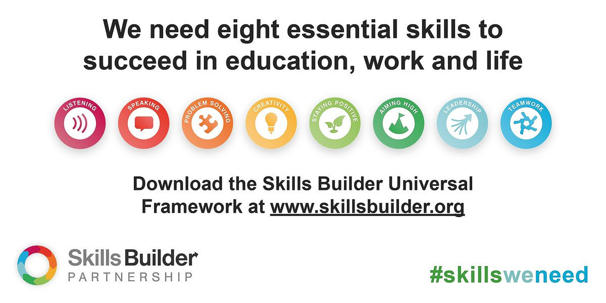 We're all drawing on our essential skills to adapt in a time of crisis. Which of these are you using more or differently? Tell us using #skillsweneed and tag the relevant skill #listening #speaking #creativity #problemsolving #stayingpositive #aiminghigh #leadership or #teamworkpic.twitter.com/fZciW2RjpQ