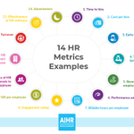 Image for the Tweet beginning: HR Metrics are indicators that
