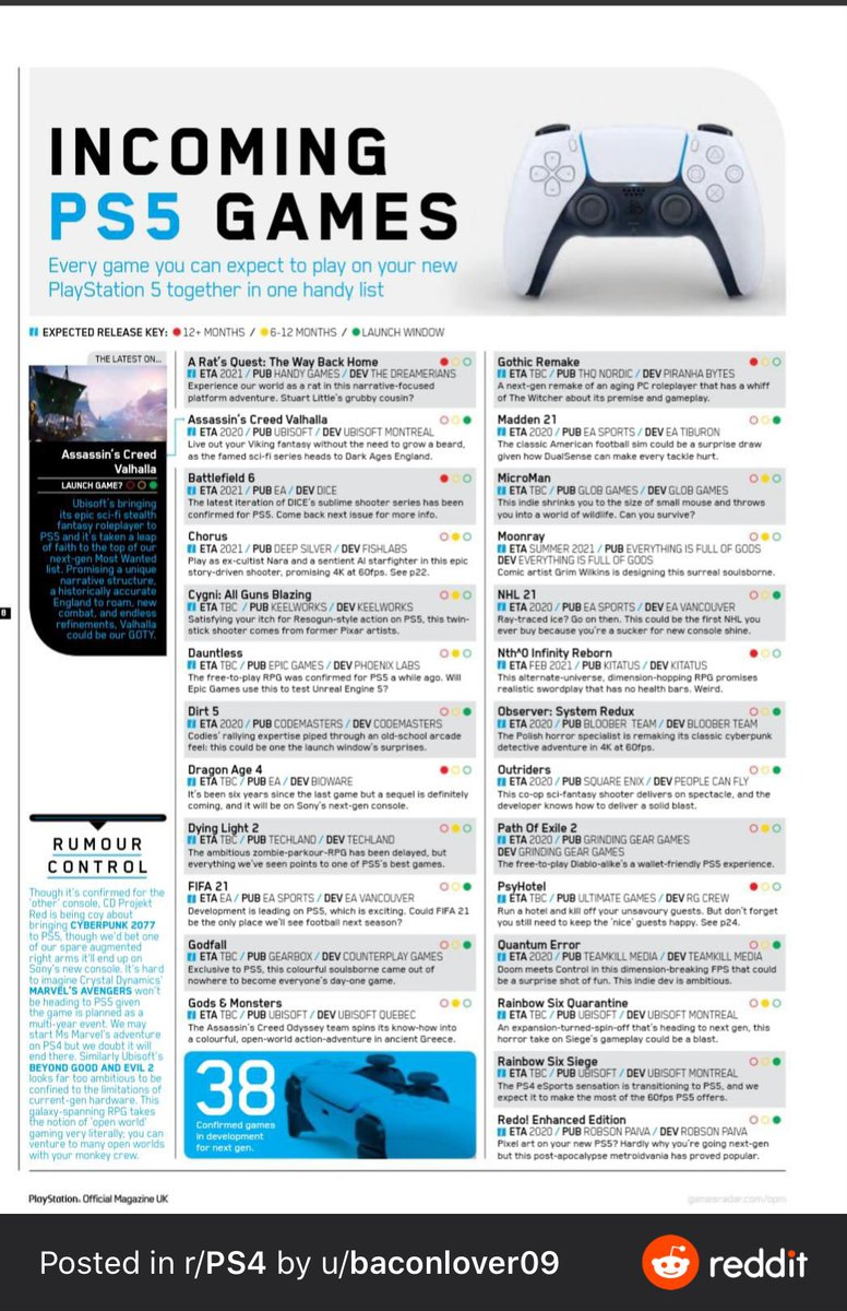 PlayStation 5 upcoming game list was released in a UK magazine. Interesting... https://t.co/WZ2dCSQeyP
