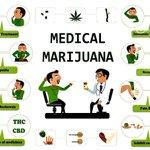 The Benefits of #MedicalMarijuana and #CBD...