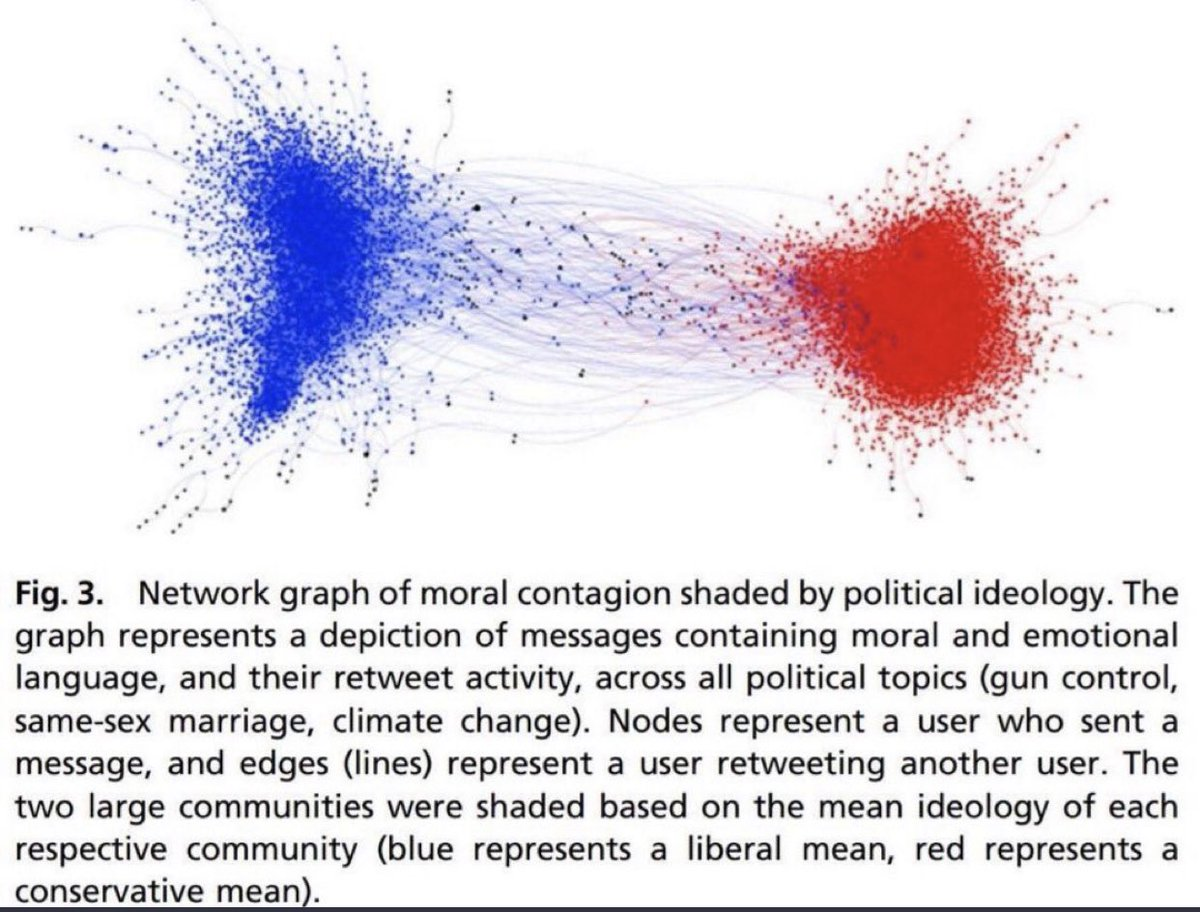 @richardmarx I wonder what the red represents if it stifles conservatives.