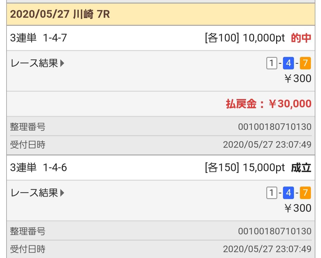 競輪 結果 川崎 レース
