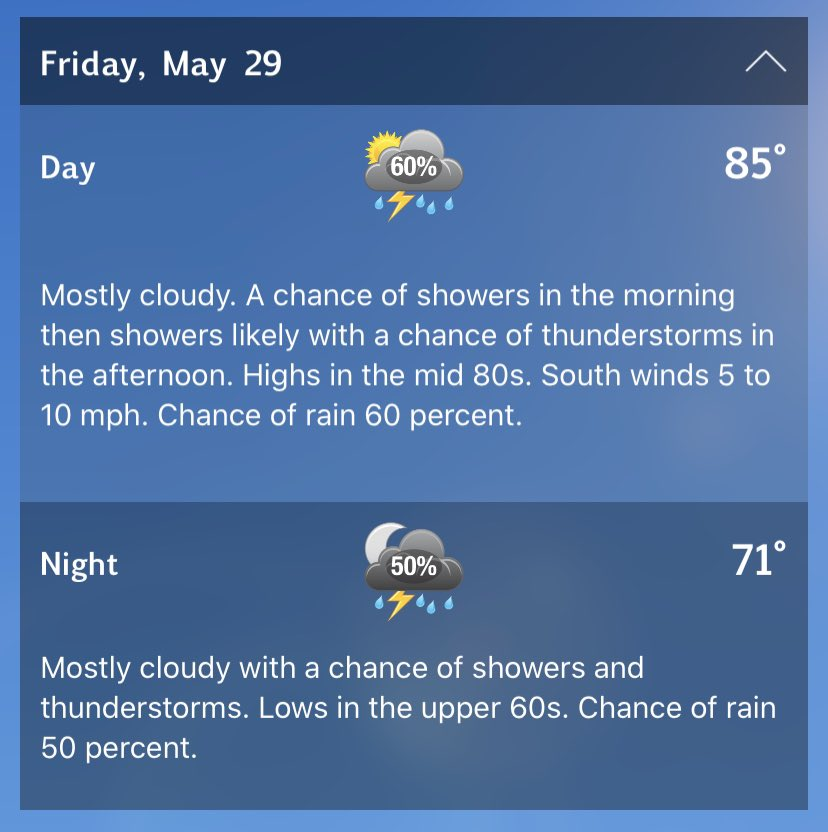 Friday's weather forecast not looking promising for patio reopenings in DC