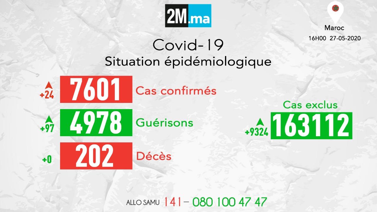 Bilan provisoire au 27/5 à 18h / #Covid_19 #Maroc