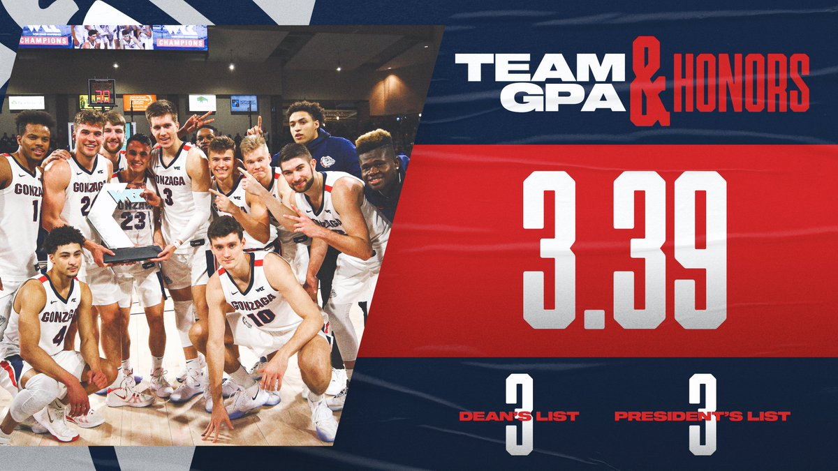 A record-breaking spring GPA for the Zags! 📰goza.gs/2M5Ro9u