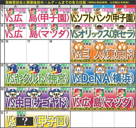 矢野阪神が6月19日の開幕から5カード連続ビジターで戦う可能性が高いことが分かりました。甲子園開幕は7月7日の見込み。本拠地帰還までどう乗り切るか。異例のシーズンは、試練の船出となりそうです。 #阪神タイガース