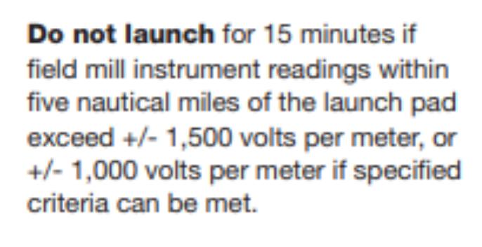Summary of the field mill launch criteria rule. #Demo2 https://t.co/OizNdatMEZ