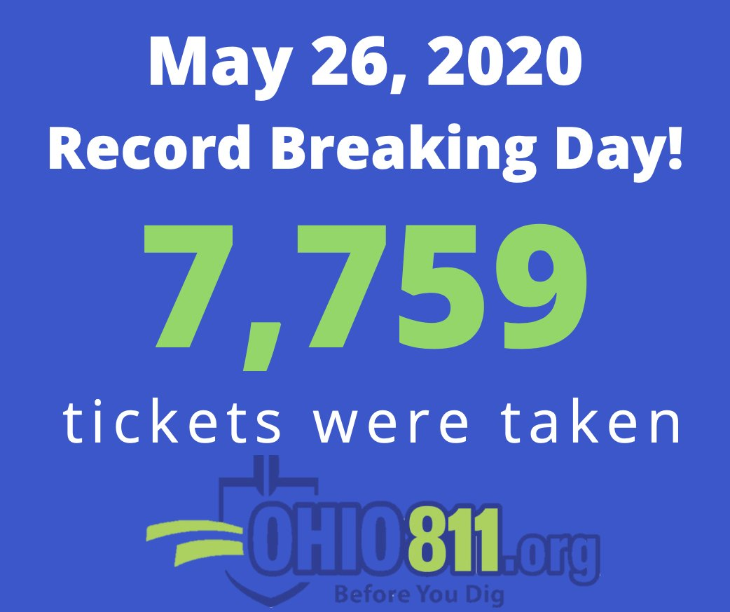 May 26, 2020 OHIO811 took 7,759 tickets making it a record breaking day! #Contact811BeforeYouDig…