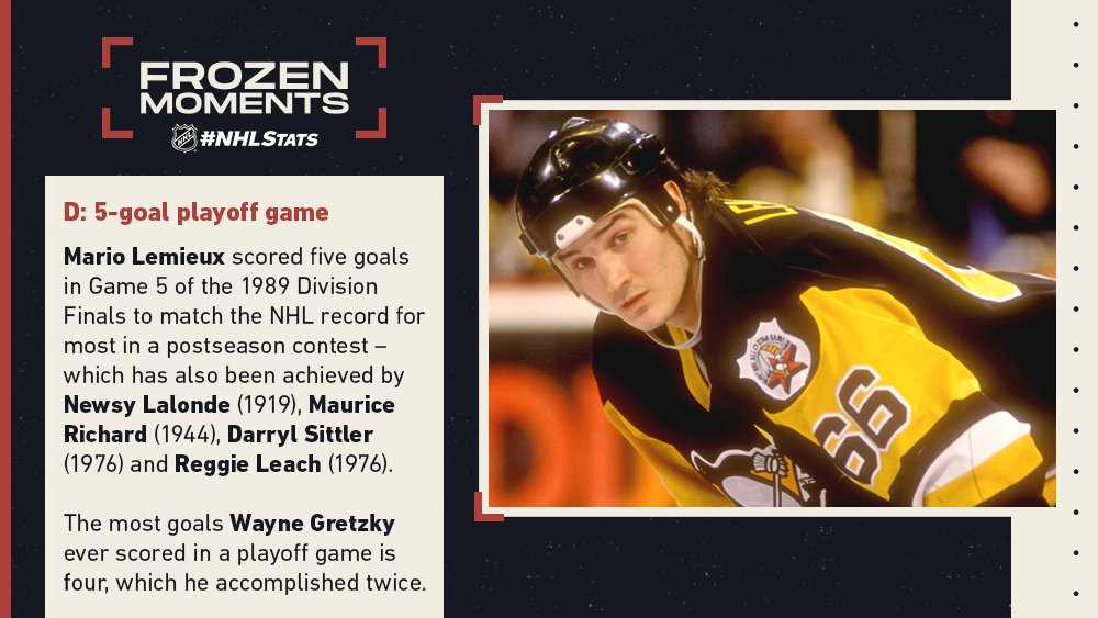 In 1989, Mario Lemieux became the fifth and most-recent player in NHL history to score five goals in a playoff game. #NHLStats #FrozenMoments