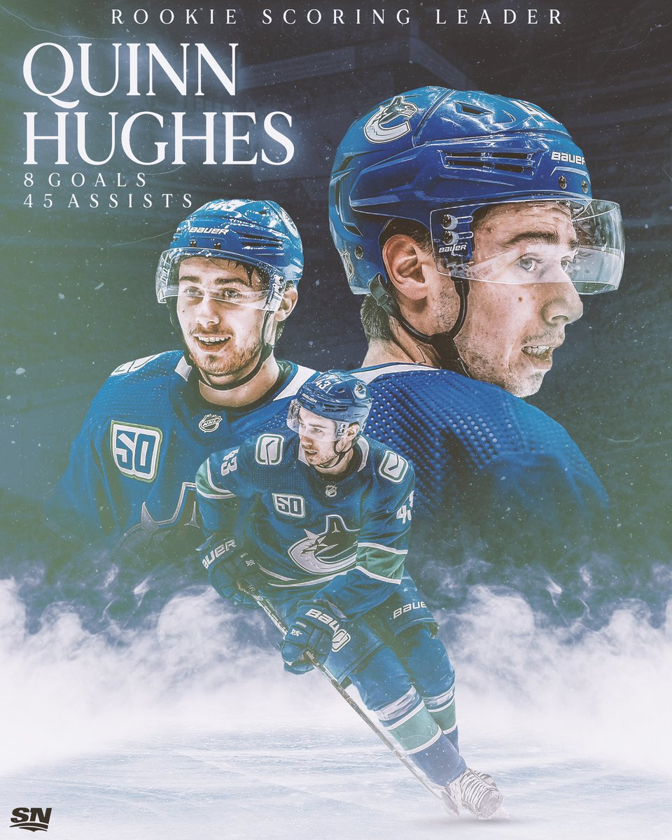 With the @nhl regular season officially over, @Canucks Quinn Hughes finishes with the most points by a rookie with 53 points. Will he also win the Calder Trophy? 🤔
