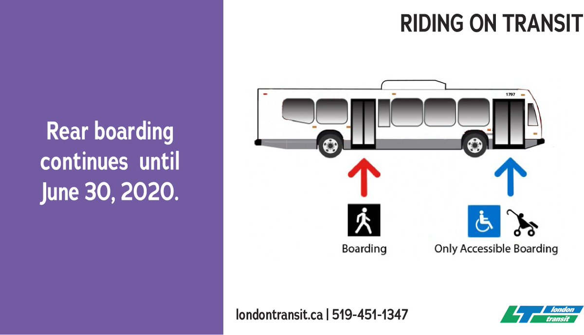 For the safety of our Operators and passengers, rear door boarding has been extended to June 30, 2020. Riders, except those with accessibility needs, are to continue boarding and exiting through the rear doors. Find other safety measures at: ow.ly/EYXJ50zRUuZ #LdnOnt