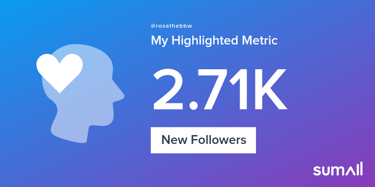 My week on Twitter : 4 Mentions, 33 Likes, 8 Retweets, 692 Retweet Reach, 2.71K New Followers. See yours with https://sumall.com/performancetweet?utm_source=twitter&utm_medium=publishing&utm_campaign=performance_tweet&utm_content=text_and_media&utm_term=cf5549ab7f8ed5ee338cd68c…pic.twitter.com/a0WYov1l3e