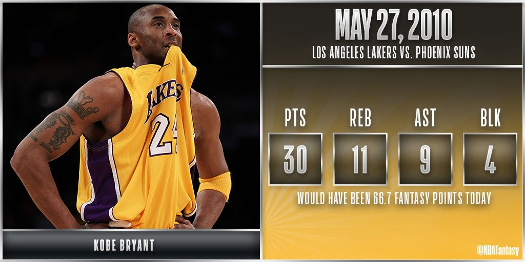 A near triple-double for Kobe! 👏 https://t.co/zhROBauXFB https://t.co/p3mxlBeQjJ