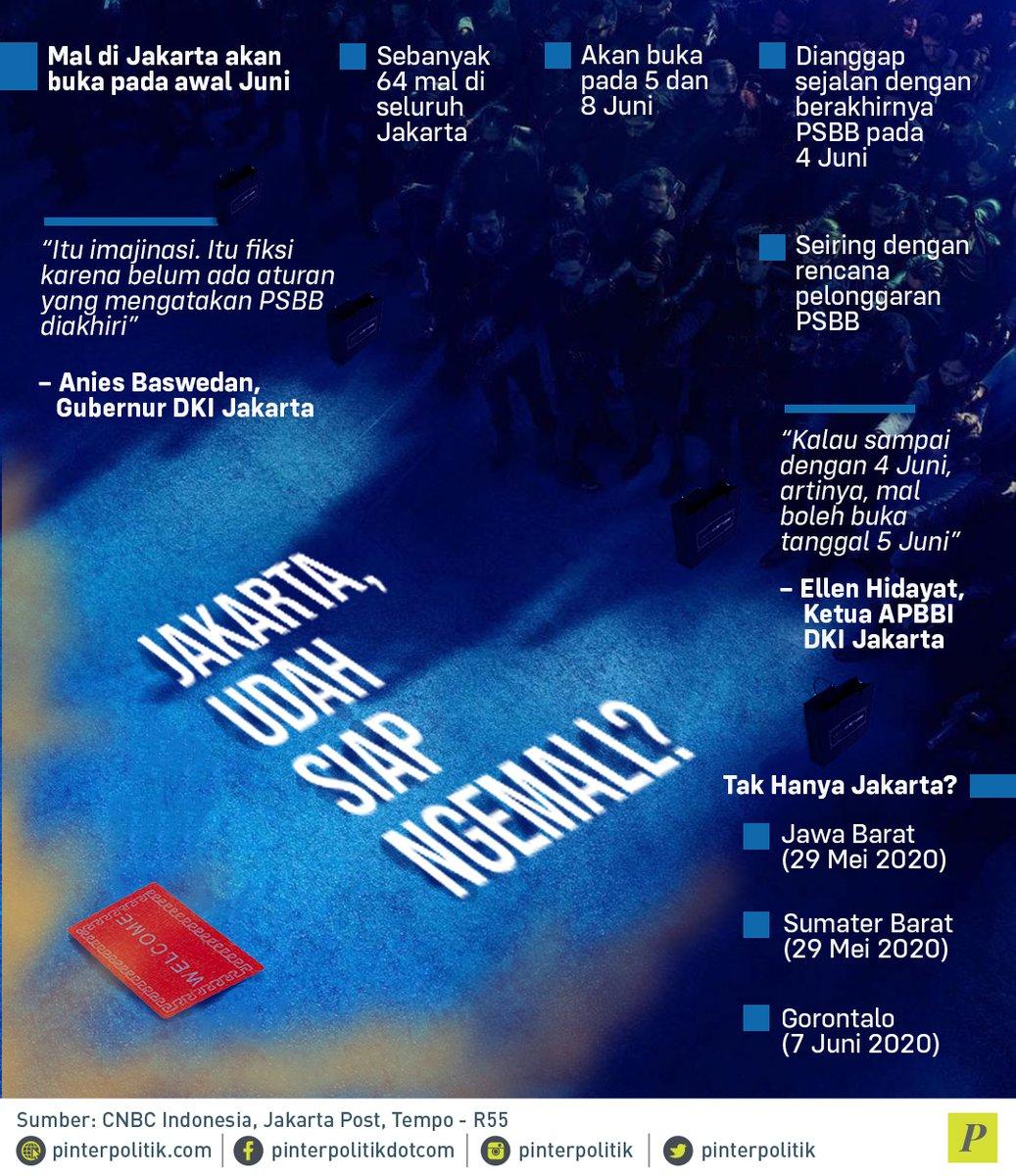 Pinterpolitik Com On Twitter Kamu Syuudah Siap Melantai Nge Mall Tapi Kata Pak Aniesbaswedan Kebijakannya Belum Keluar Dan Masih Fiksi So Ditahan Tahan Dulu Ya Covid19 Belum Berakhir Cuy Infografis Jakarta Psbb Politik Https T Co
