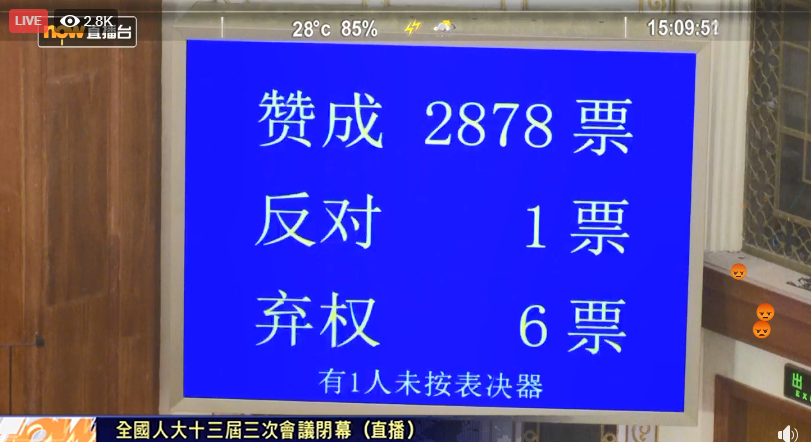 #BREAKING The resolution to establish legal and enforcement mechanisms for safeguarding national security in HK is passed with 2878 affirmative votes,  1 dissenting vote and 6 abstention votes. https://t.co/kOI0iitIkC