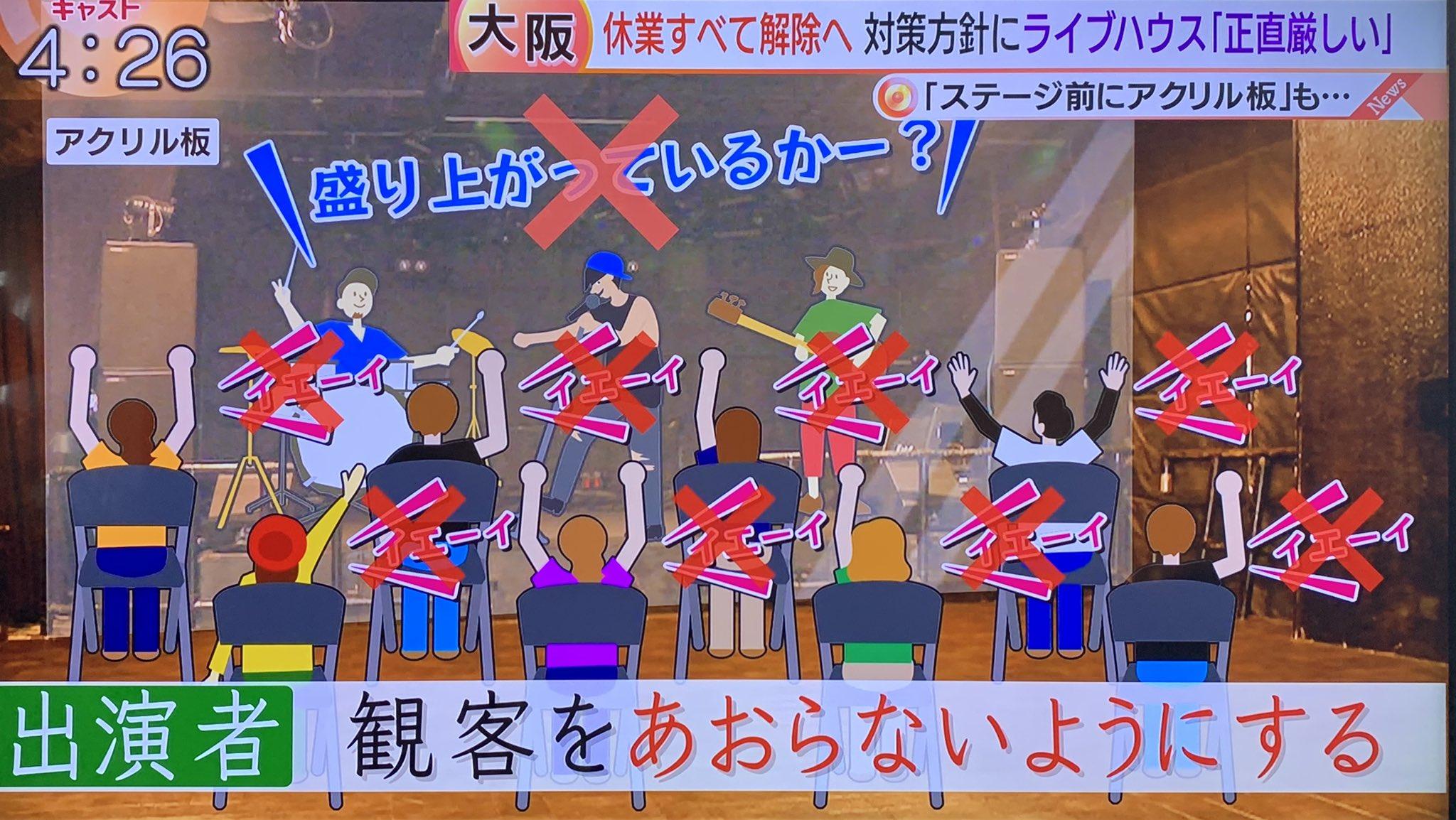 大阪のライブハウスのコロナ対策ガイドライン、アクリル版設置、ステージから2m以上離す、着席、演者煽りなし、<br>これ全部できるライブハウスなんてあるのかな...ライブハウスのコメントはもっとも