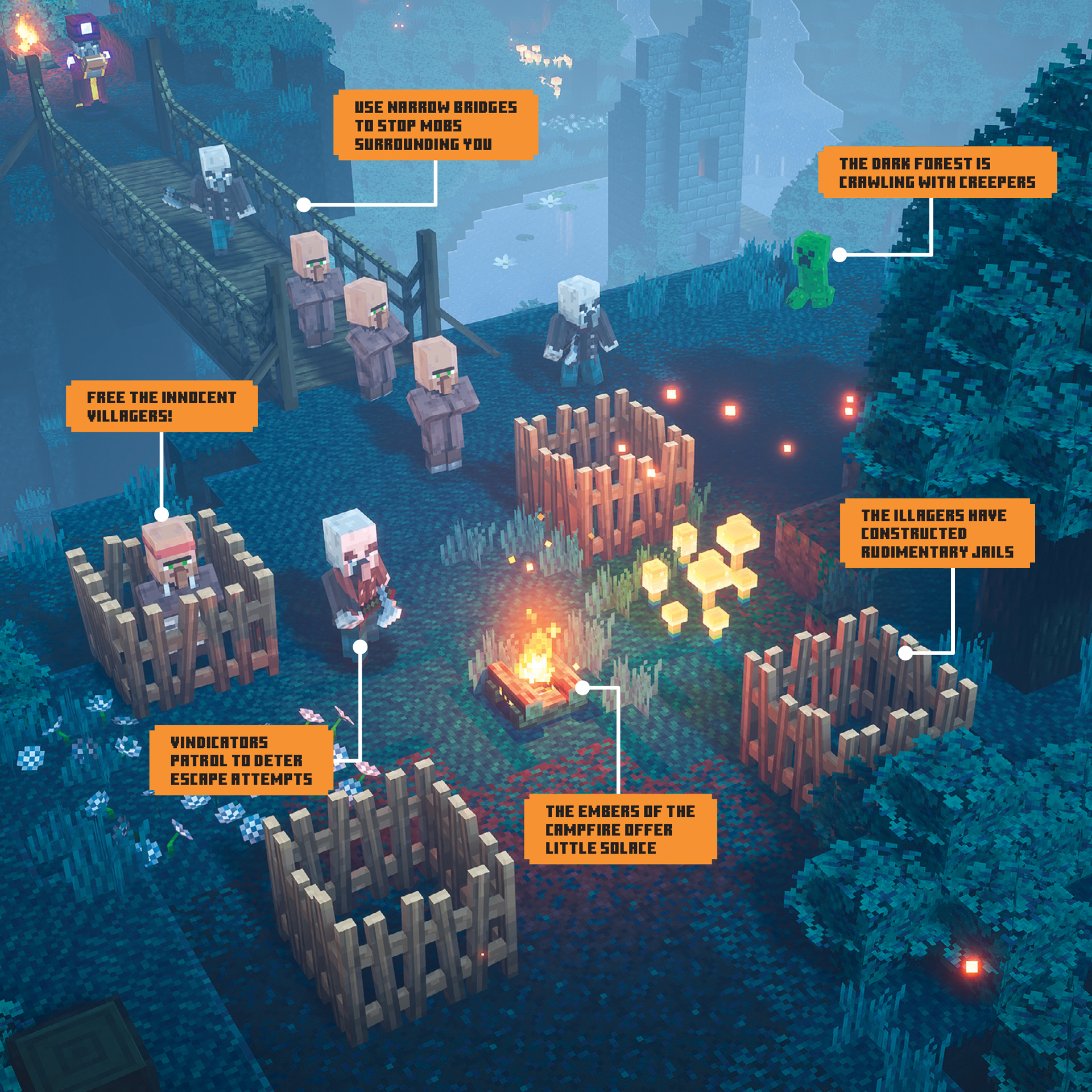 Minecraft Dungeons On Twitter Need Some Time Away From The Screen But Don T Want To Stop Exploring No Worries The Guide To Minecraft Dungeons Is Filled With Adventure From Behind The Scenes Looks To
