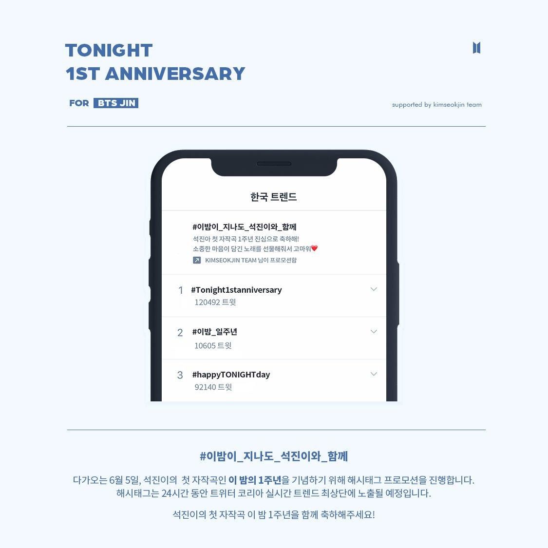 ∙ 𝐓𝐨𝐧𝐢𝐠𝐡𝐭 𝟏𝐬𝐭 𝐀𝐧𝐧𝐢𝐯𝐞𝐫𝐬𝐚𝐫𝐲 𝐏𝐫𝐨𝐣𝐞𝐜𝐭 #𝟏 석진이의 첫 자작곡 이 밤 1주년을 기념하여 트위터 프로모션 트렌드 광고를 진행합니다. presented by kimseokjin team