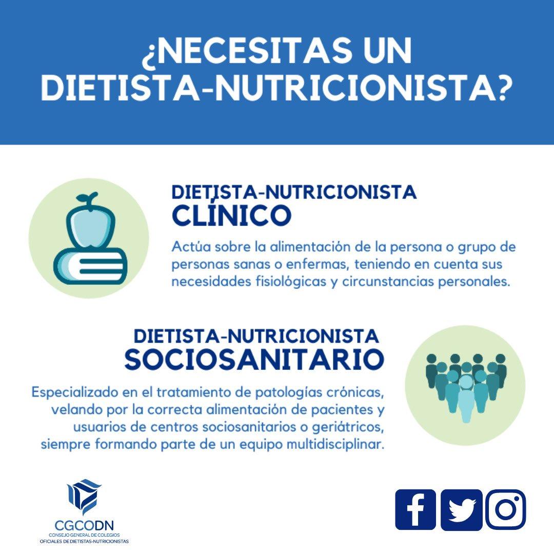 ✅ Pon un/a Dietista-Nutricionista en tu vida #DNN2020