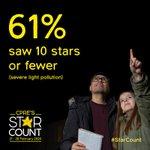 Image for the Tweet beginning: A dark starry sky is