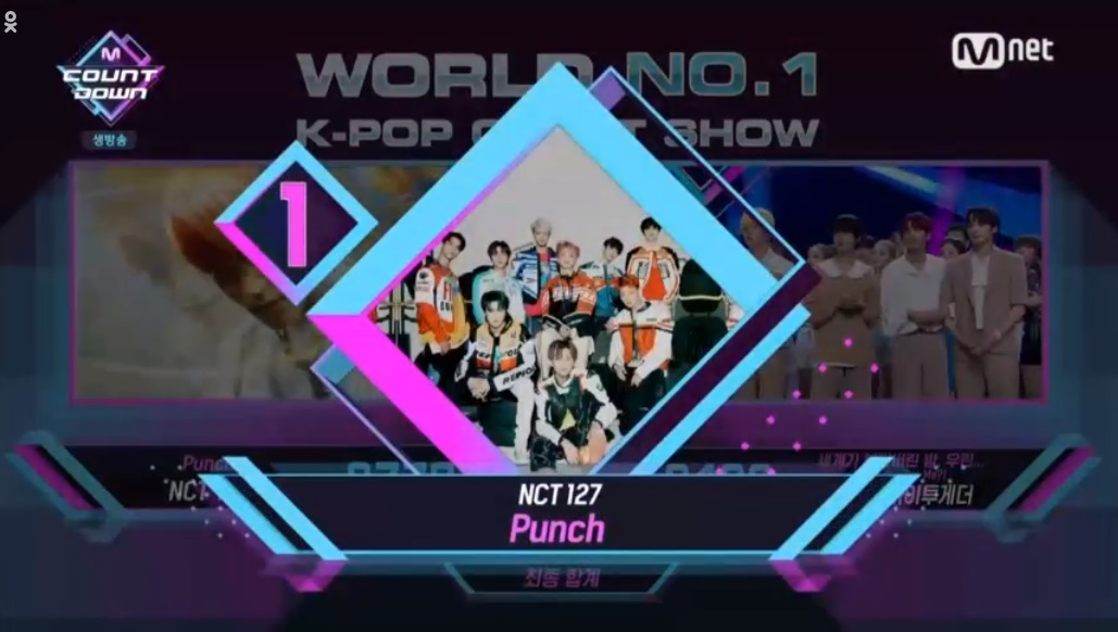 NCT 127 wins #1 on MCountdown Chart this week  @NCTsmtown_127 #Punch1stWin<br>http://pic.twitter.com/8Lvn1ksNkN