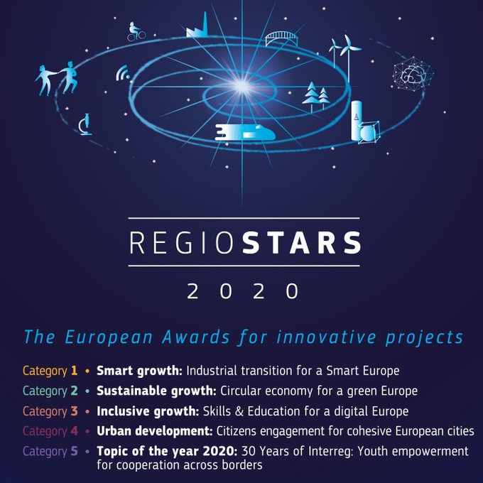 It is now possible to vote your favourite projects in #Regiostars European Awards for innovative projects. iEER Interreg Europe -projects, led by the Helsinki-Uusimaa Regional Council is a candidate in the category 5.  #entrepreneurship #startups #youthempowerement