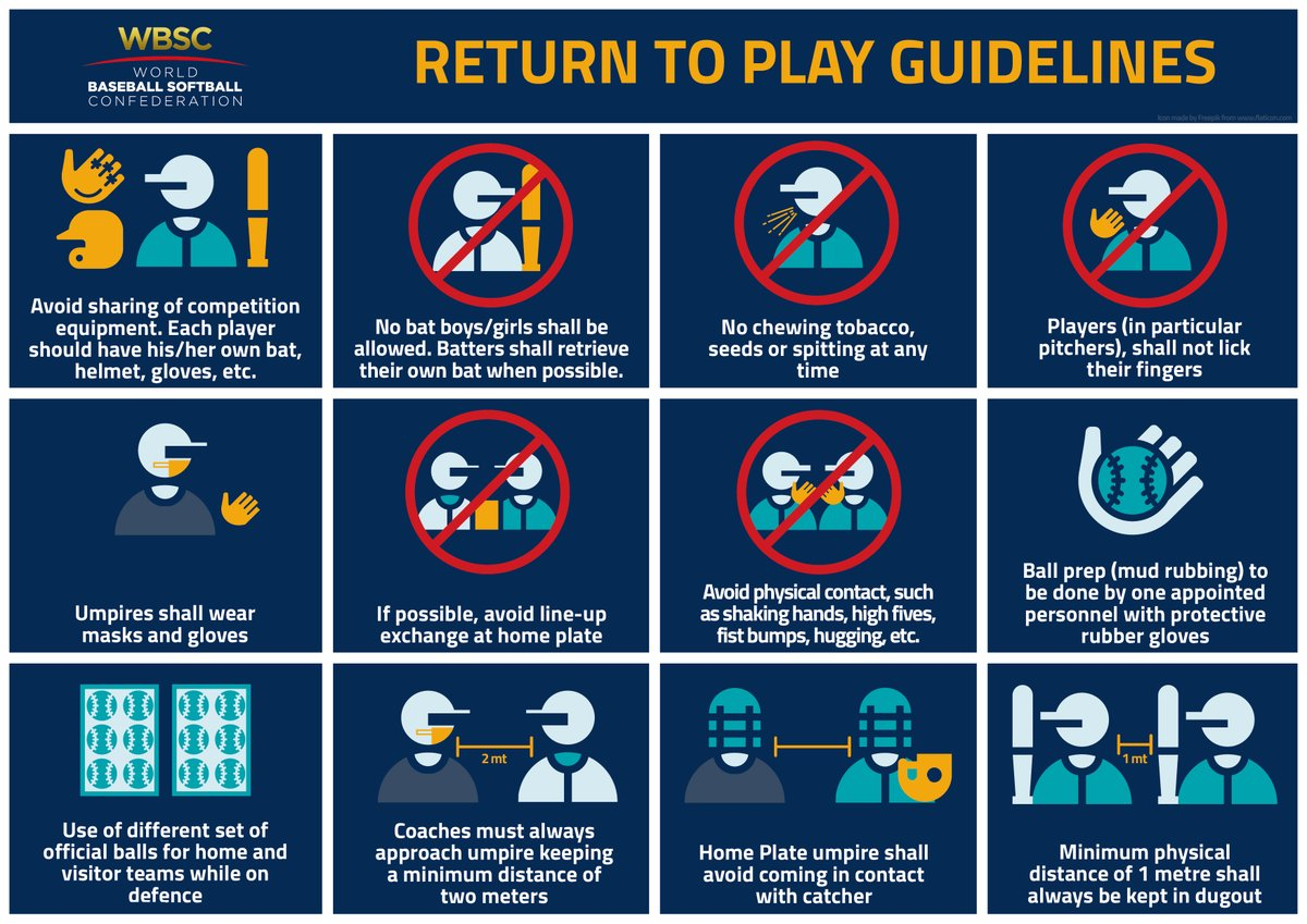 La Confederación Mundial de Beisbol y Softbol (@WBSC) estableció unas recomendaciones para la vuelta segura de las actividades una vez termine la emergencia sanitaria por el COVID-19.  Puedes verlas en nuestra página web    👇👇👇  https://t.co/nXBXLYlGYE https://t.co/GaYtQYfsDt