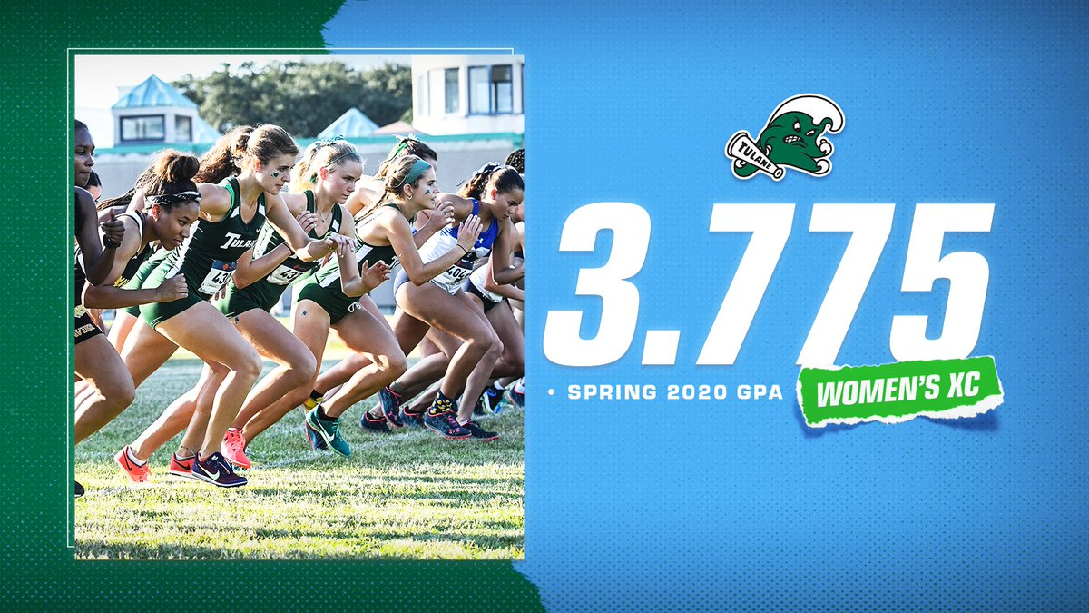 Strong performances on and off the track this year   #RollWave<br>http://pic.twitter.com/caa4qDZluw