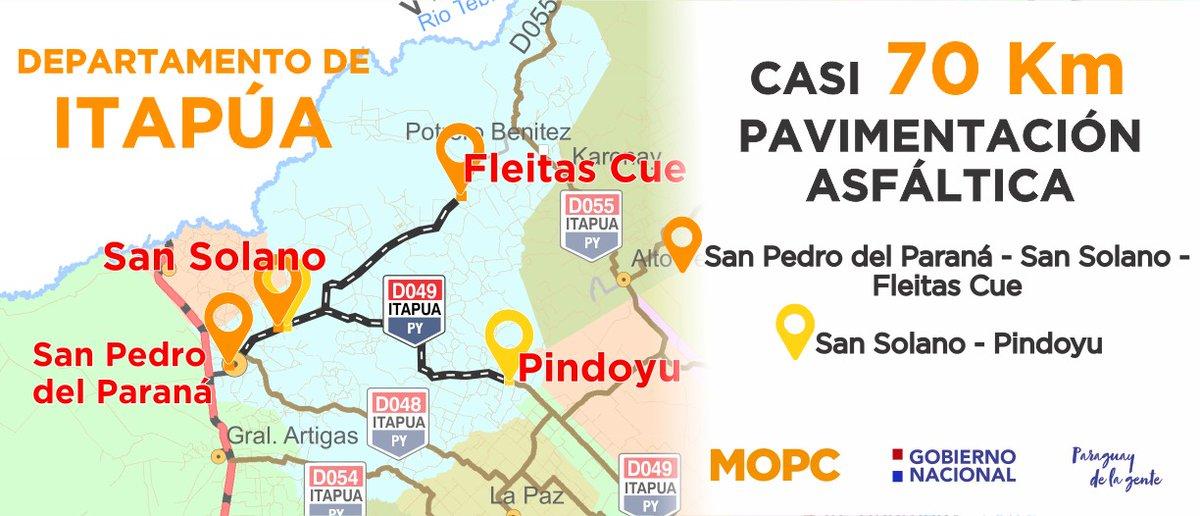 Mediante una inversión de más de  𝗚. 𝟲𝟰 𝗺𝗶𝗹 𝗺𝗶𝗹𝗹𝗼𝗻𝗲𝘀, #Itapúa hoy cuenta con casi  𝟳𝟬 𝗸𝗺 de nueva ruta que beneficiarán a más de  𝟯𝟰.𝟬𝟬𝟬 itapuenses.  Mirá  pic.twitter.com/LraX9YU2Jw