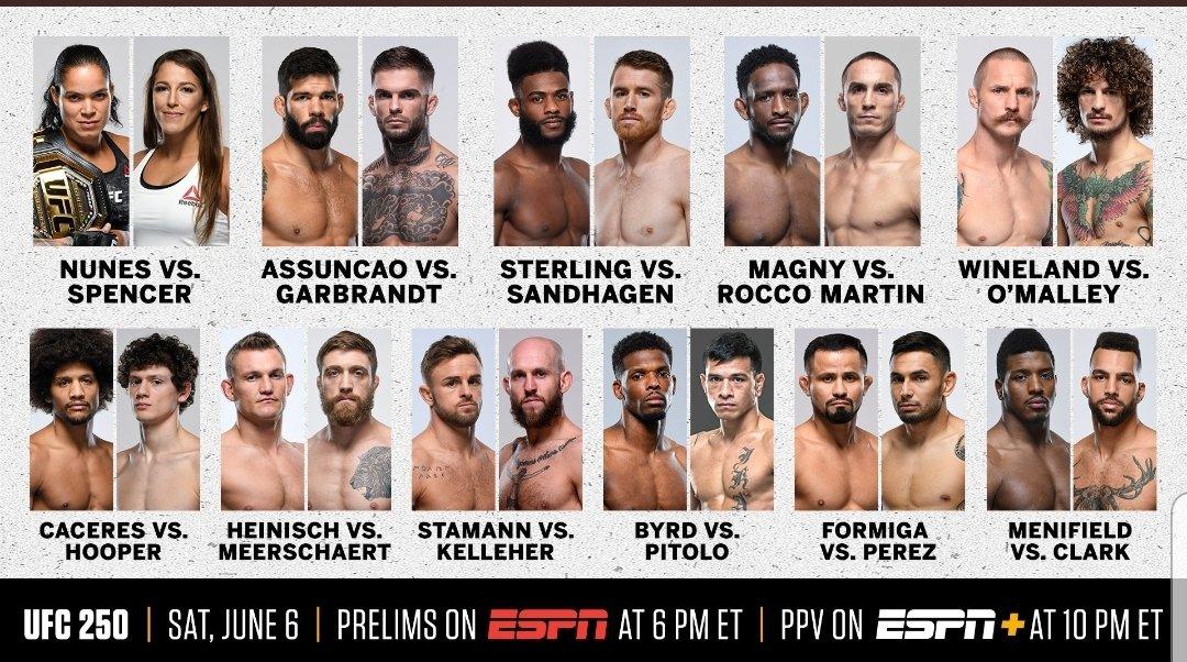 Anunciado hoje pelo @danawhite o  #card completo do #UFC250 marcado para rolar no #UFCApex , (CT do UFC) em Vegas.  E aí? O que acharam desse card? Qual a luta que mais está te deixando empolgado? #ufcbrasil #ufcnocombate https://t.co/1Mtw91BnLr