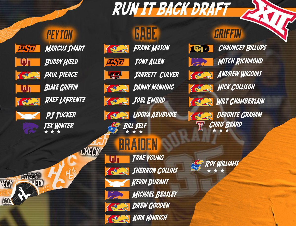 Our all-time @Big12Conference draft. Who missed the cut?