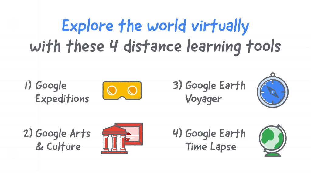 4 ways to engage students by exploring the 🌎 with virtual field trips: - #GoogleExpeditions: https://t.co/MvZYLngwUE - @googlearts: https://t.co/MjA40txE5Z - @googleearth Voyager: https://t.co/0WF6nJgGc0 - Google Earth Time Lapse: https://t.co/KffmItZB8h #DistanceLearning https://t.co/3iSVqxsqTt