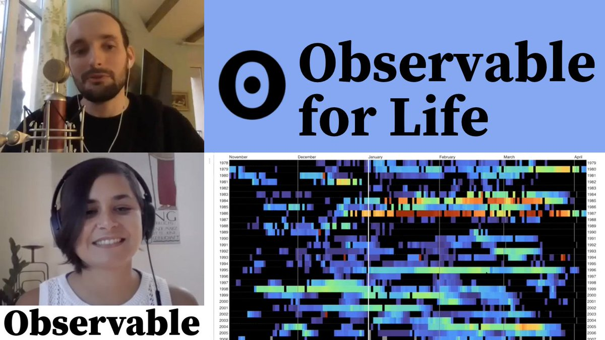New Video! From our April meetup:  Observable for Life @mourner shows @AnjanaVakil how he uses @observablehq to answer his everyday-life questions about anything from parking angles to fitness routines!  https://buff.ly/3gAGRBt #DataVisualization #DataScience #datavizpic.twitter.com/rm2PRQs7PE