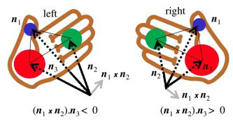 #ダンブルドアのarXiv読みFermi-LATデータによる光子の右回り・左回り具合から、銀河間空間の磁場の構造に迫ろうと言うもの。絵が可愛い。