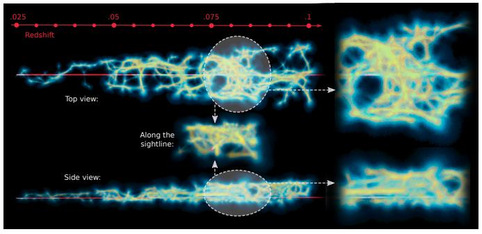 #ダンブルドアのarXiv読みFRBを用いて、その手前にある宇宙構造の観測をしてみようと言うもの。MCPM(Monte Carlo Physarum Machine)法と言うものを用いている。
