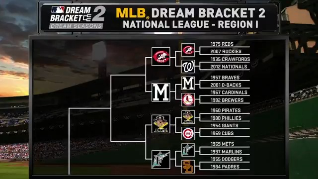 Weve got an @MLB Dream Bracket 2 Tripleheader at Twitch.tv/MLBNetwork! It all starts with the 1960 @Pirates vs. the 1997 @Marlins right now. @ootpbaseball