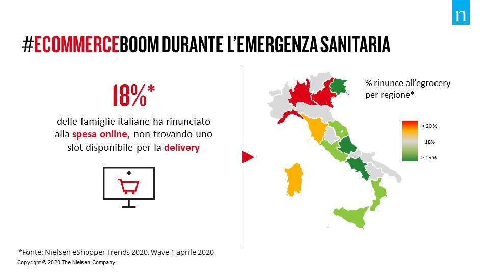 Durante l'emergenza sanitaria abbiamo assistito a un vero #eCommerceboom. Quanto potrebbe ancora crescere l'#egrocery se si riuscisse a soddisfare l'intera domanda degli italiani? https://t.co/YjHX0b3JV9