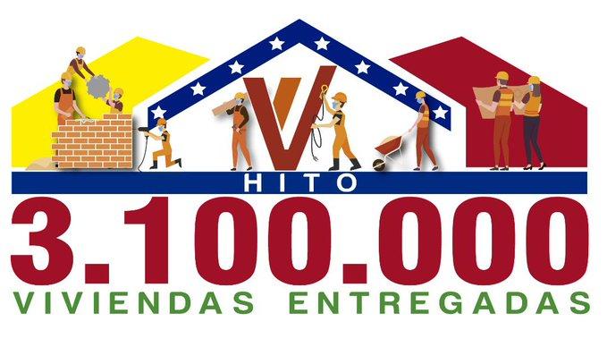 #28May |📢¡SEGUNDA ETIQUETA DEL DÍA⏩ #GMVVIndetenible La GMVV, continúa indetenible y llega a 3.100.000 hogares construidos para dignificar y dar esperanza a millones de familias. #QuedateEnCasa USA 😷😷😷😷😷😷😷