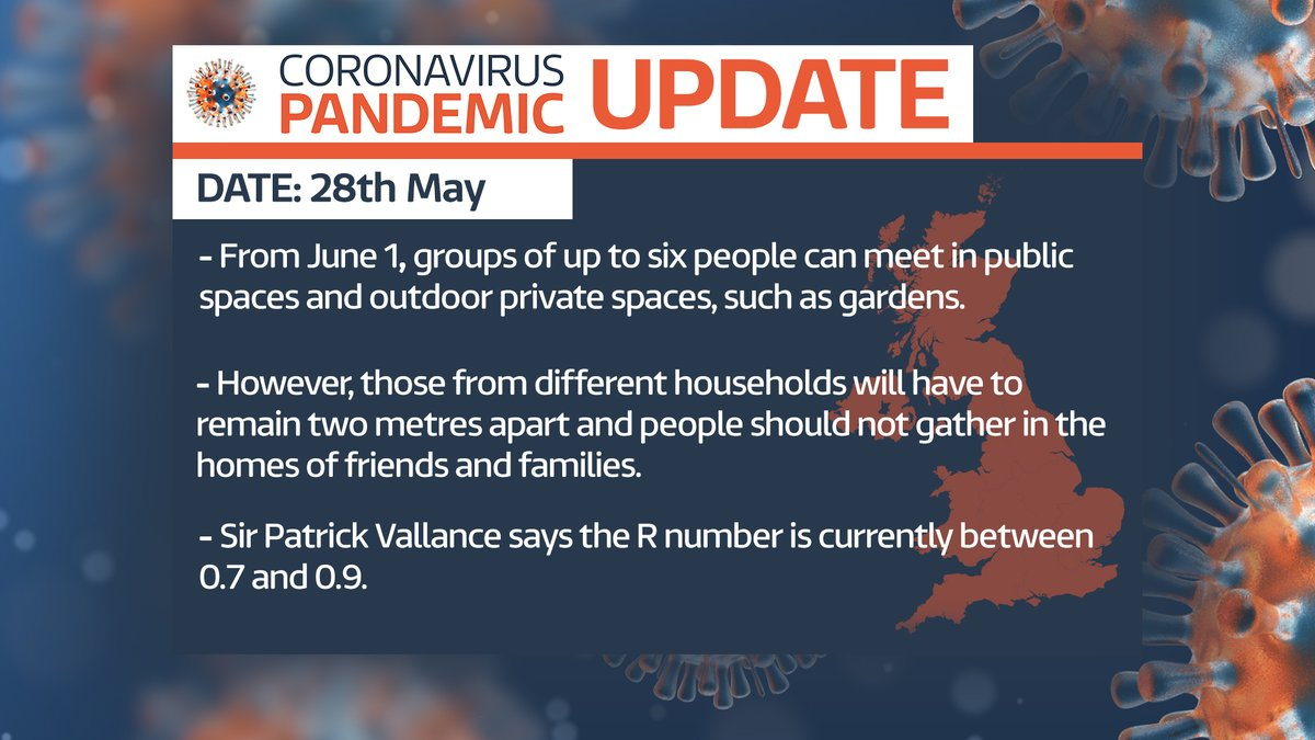 Coronavirus update... Groups of up to six people can meet in public spaces from Monday 1 June. More information 👉 bit.ly/2ZHXQvv