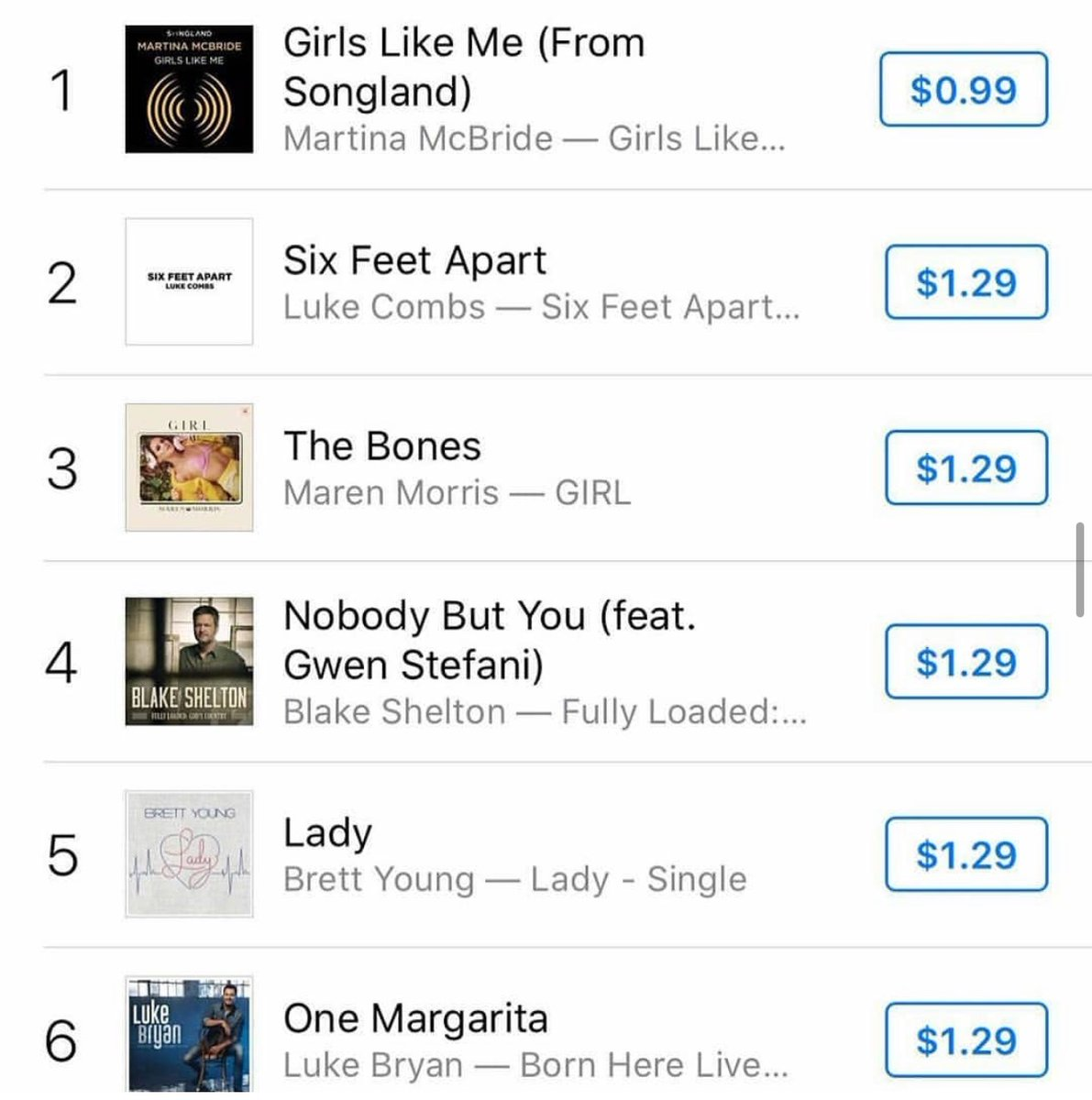 On release day, my song #GirlsLikeMe became #1 on @AppleMusic country charts & I wanted to say thanks to all of the fans who purchased it to make that happen! Yall are the greatest! Keep downloading it & tag me in your posts listening! I love to see them. apple.co/3giN8RU