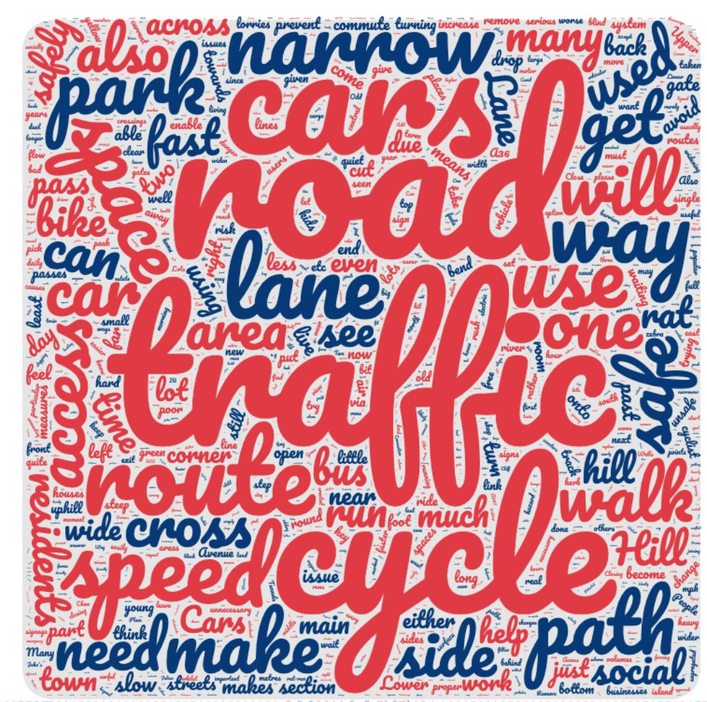 Latest word cloud downloaded from the @bathnes consultation. Also instructions if you want to do it yourself! bathnesliveablestreets.commonplace.is/comments